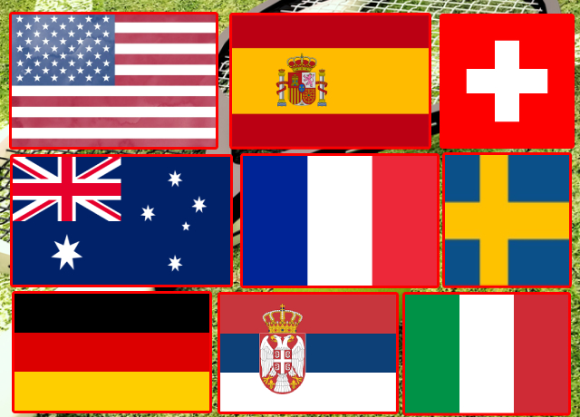 Top 10 Countries with the Best Tennis Talent