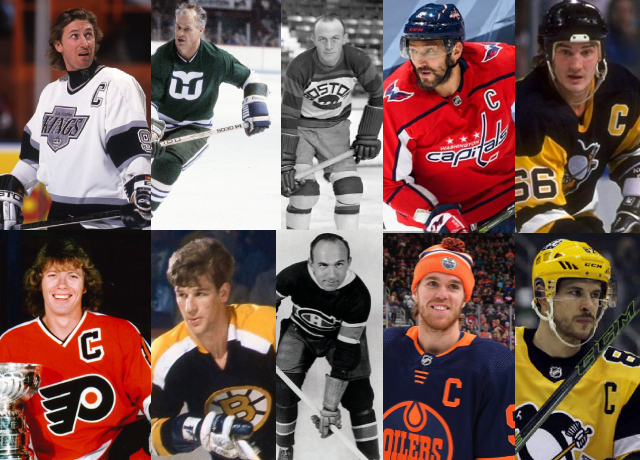 Top 10 NHL Players With Most MVPs In History