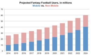 fantasy football number