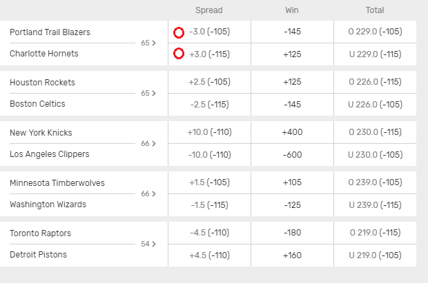 sports betting odds circling a game
