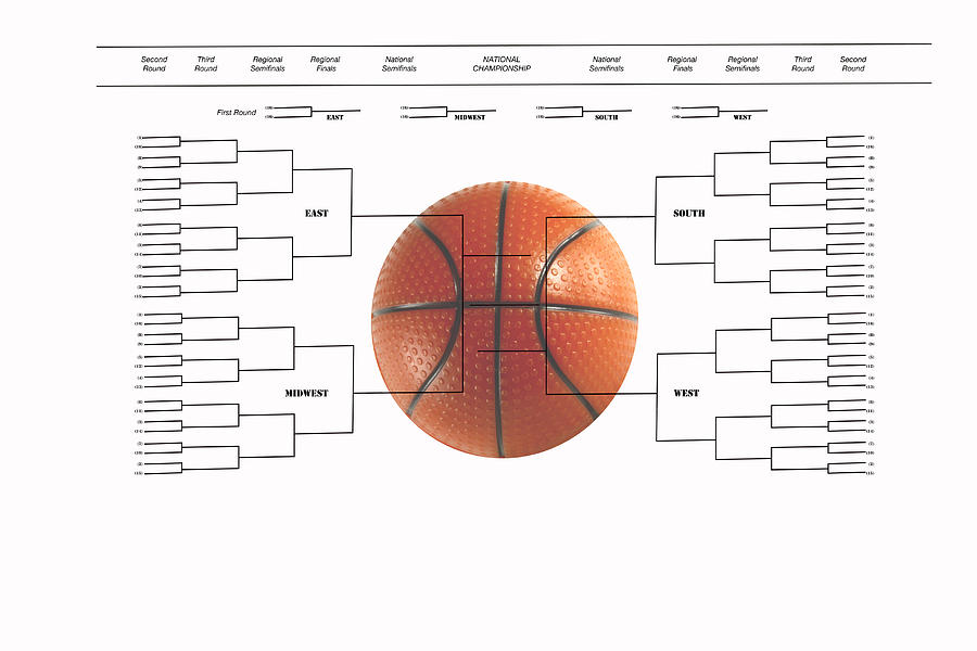 Bracket Contest March Madness