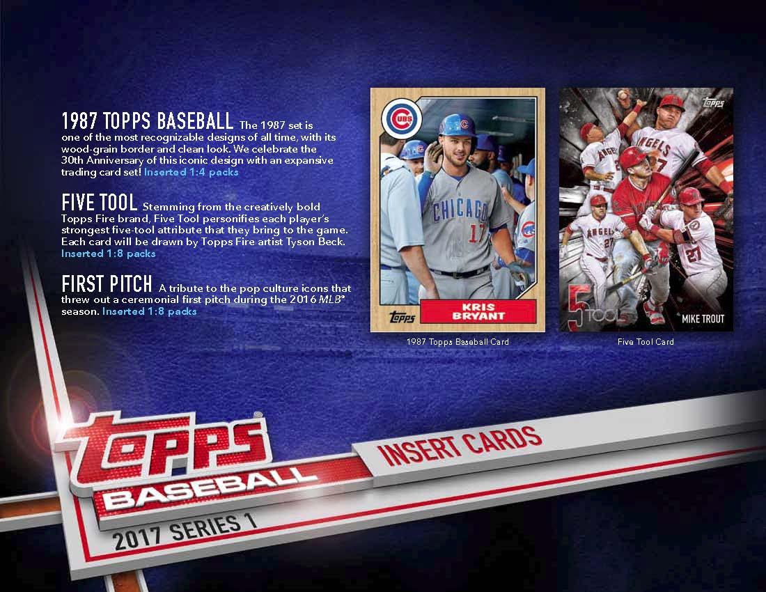 2017 Topps Series 1 Baseball Checklist Sports Card Radio