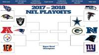 NFL Playoff Schedule 2017-2018 | NFL Schedule 2018 ...