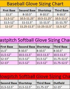 Baseball and softball glove buying guide also gloves size ganda fullring rh