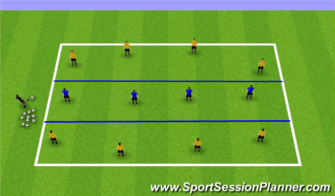 hockey player diagram surge arrester wiring football/soccer: low pressure defending (functional: defender, moderate)