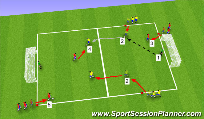 football soccer possession games