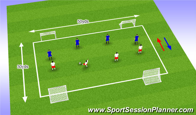 football soccer improving your