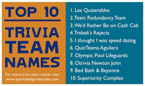 quiz team names