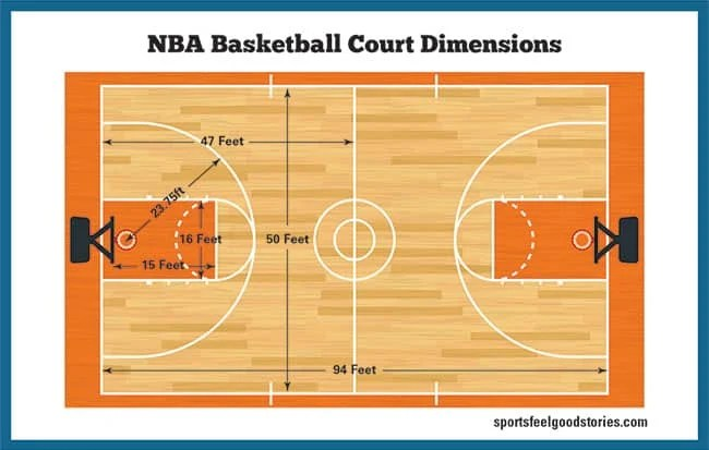 youth basketball court dimensions diagram 4 pin trailer wiring schematics gym size hoop height sports feel good rh sportsfeelgoodstories com
