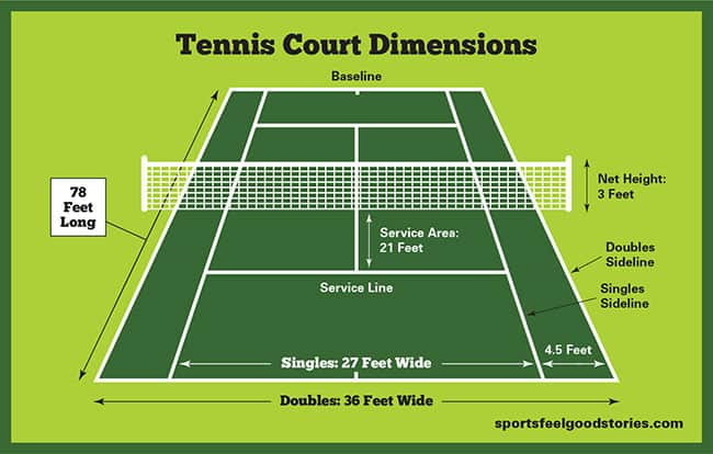 measurement of tennis court with diagram sony xplod amp wiring dimensions net size and height sports feel good stories
