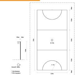 Netball Court Measurement Diagram Trigeminal Nerve And Labels Of A Toyskids Co Basketball Positions Volleyball Defensive With Measurements