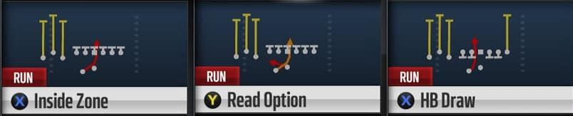 madden16_tips_inside_zone_read_option_draw_trio_gun_weak