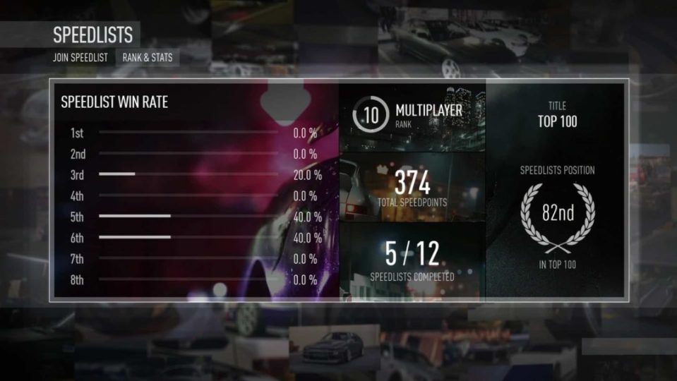 Need For Speed Update (4-27-16)