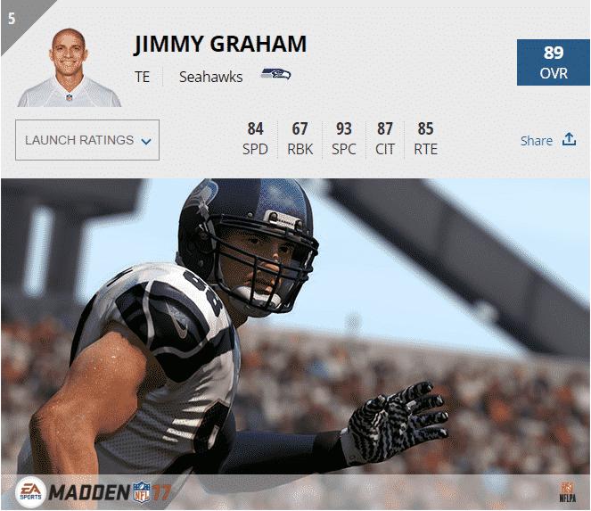 Jimmy_graham_madden17