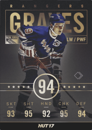 New York Rangers: Adam Graves