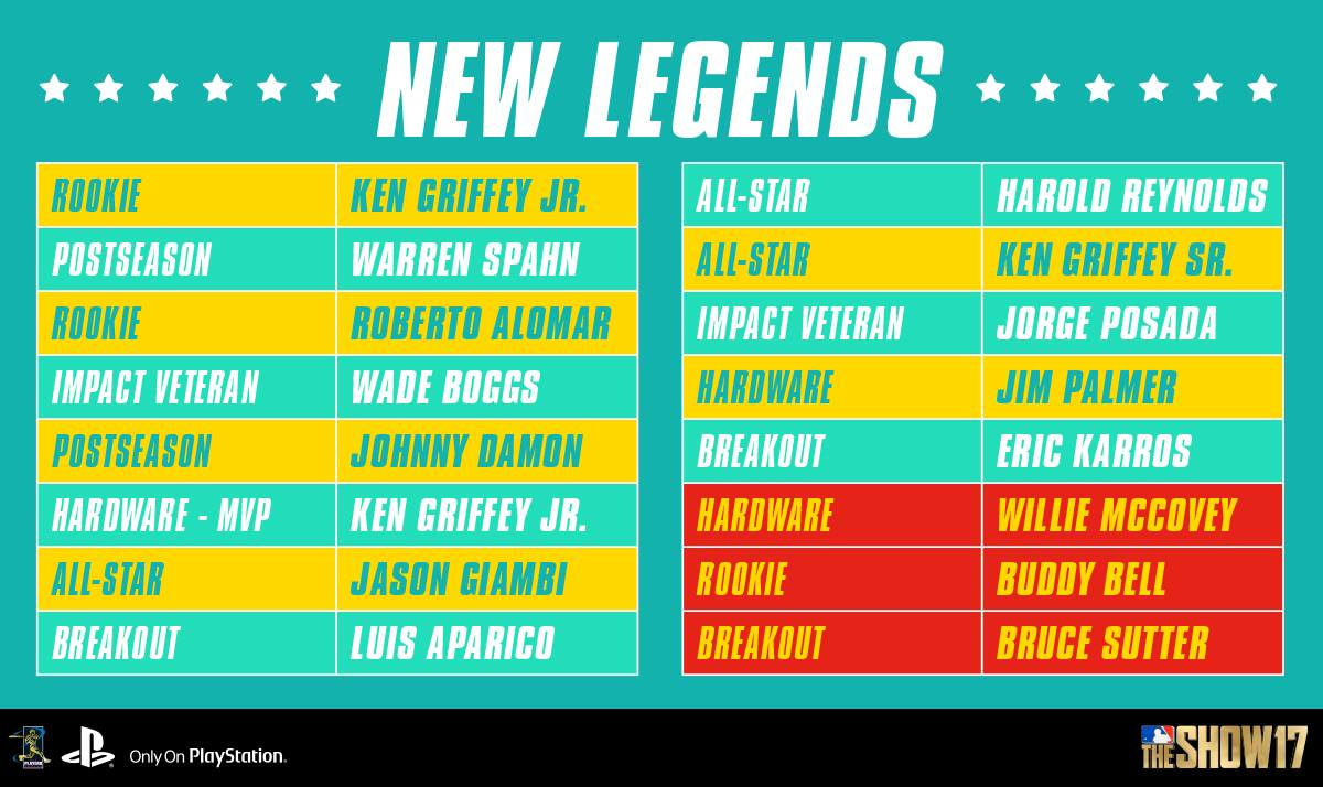 mlb the show 17 new legends