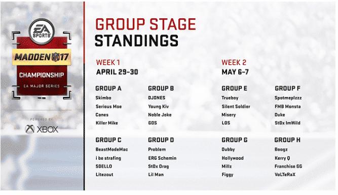 Group Standings