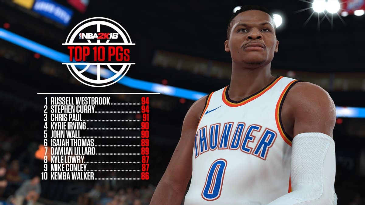 Nba 2k18 point guards