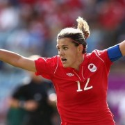 Sinclair Current Best Female Soccer Players in the World