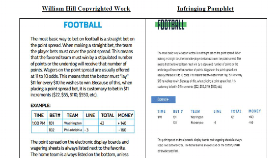 William Hill Sues FanDuel for Allegedly Plagiarizing Betting Guide