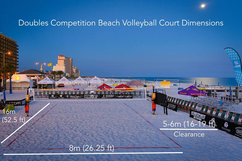 beach volleyball court diagram web services flow dimensions