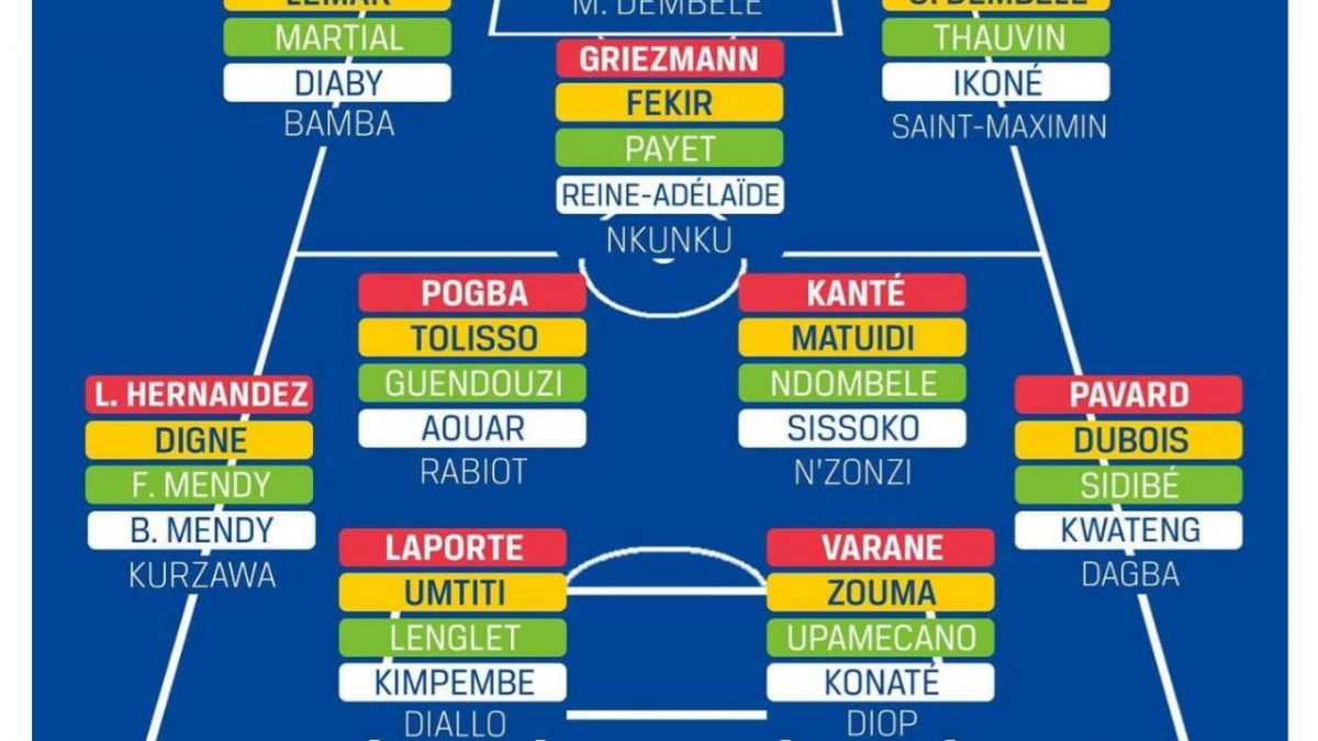 That's the sound of college football officially returning, and not a moment too soon. France S National Team Depth Will Blow Your Mind
