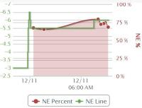 How Do Blowouts Affect NFL Point Spread Perception ...