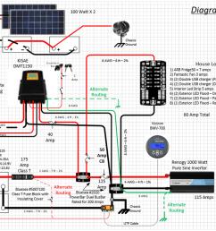 home built wiring diagram sportsmobile forum solar diagram awg [ 1034 x 800 Pixel ]