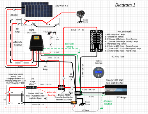 small resolution of solar diagram awg wiring diagram sheet 10 awg wiring diagram