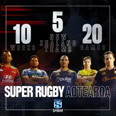 Photo of Super Rugby Aotearoa – Week 3 Video Highlights – Sports activitiesNewsEire Sports activitiesNewsEire Live Scores
