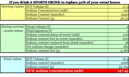 Replace-50-with-sports-drinks