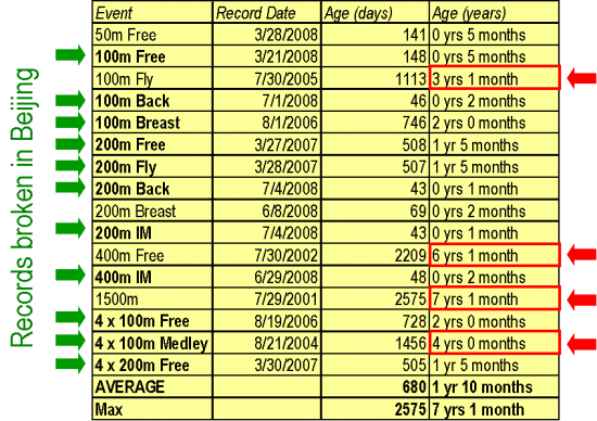 Men-world-records-lifespan