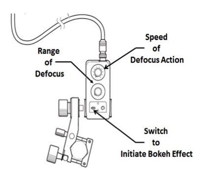 Canon White Paper: Technological Advances in 2/3-In. 4K