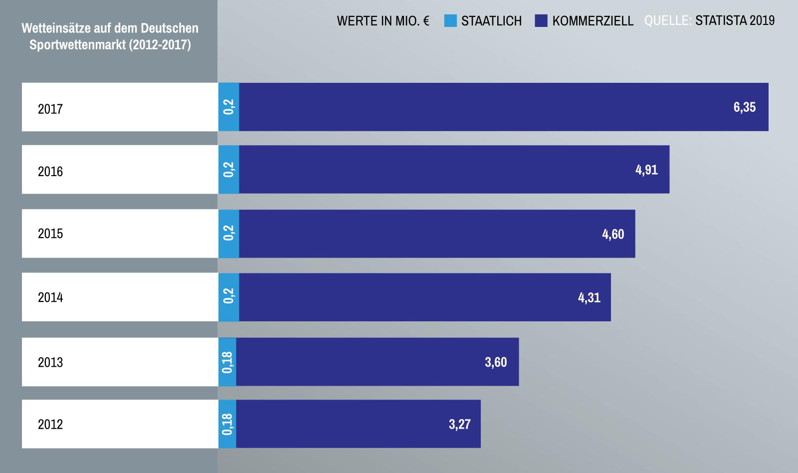 hight resolution of wetteins tze in deutschland