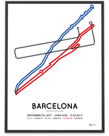 2017 Barcelona Ironman course poster