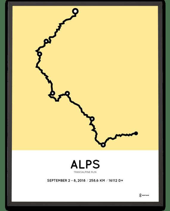 2018 Transalpine run sportymaps course poster