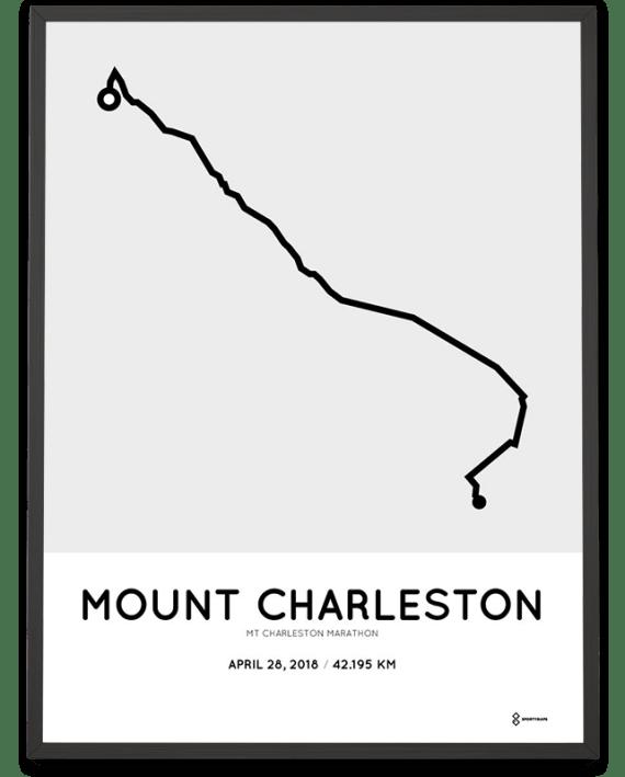 2019 Mt Charleston marathon routemap poster