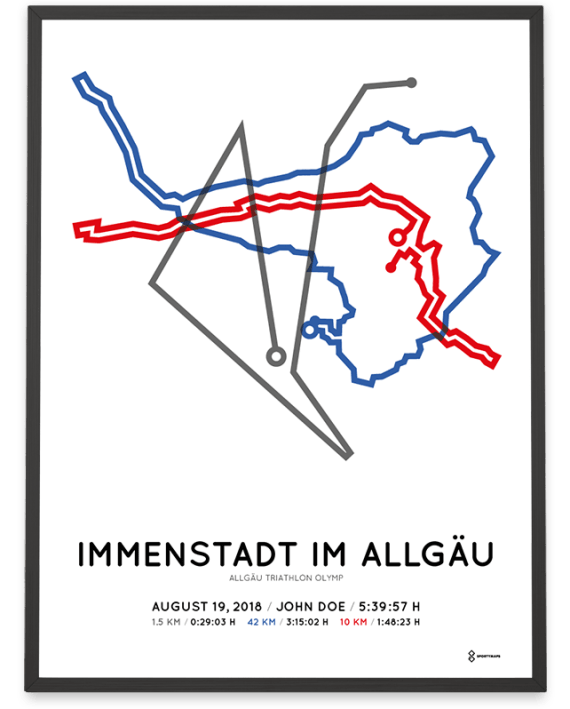 2018 triathlon allgau olymp course poster