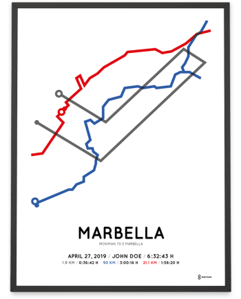 2019 Ironman 70.3 Marbella course poster