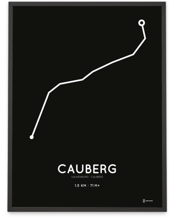 Cauberg route poster Sportymaps