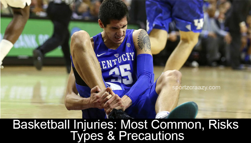 Basketball Injuries: Most Common, Risks, Types & Precautions