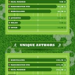 BM_Top Football Teams_Infografica