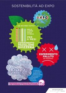 c1_ag_expo_sostenibilita