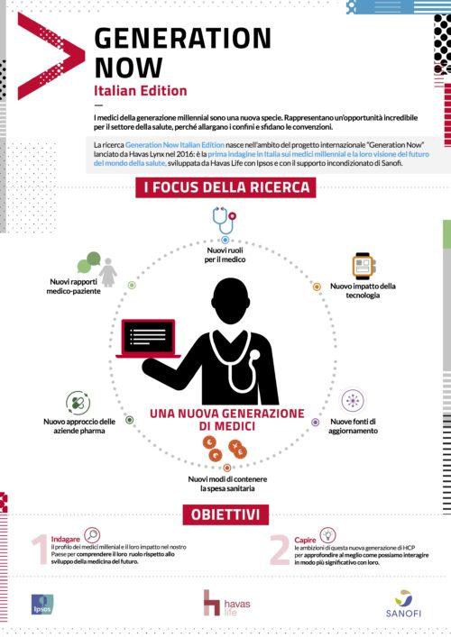Infografica_HLI focus ricerca