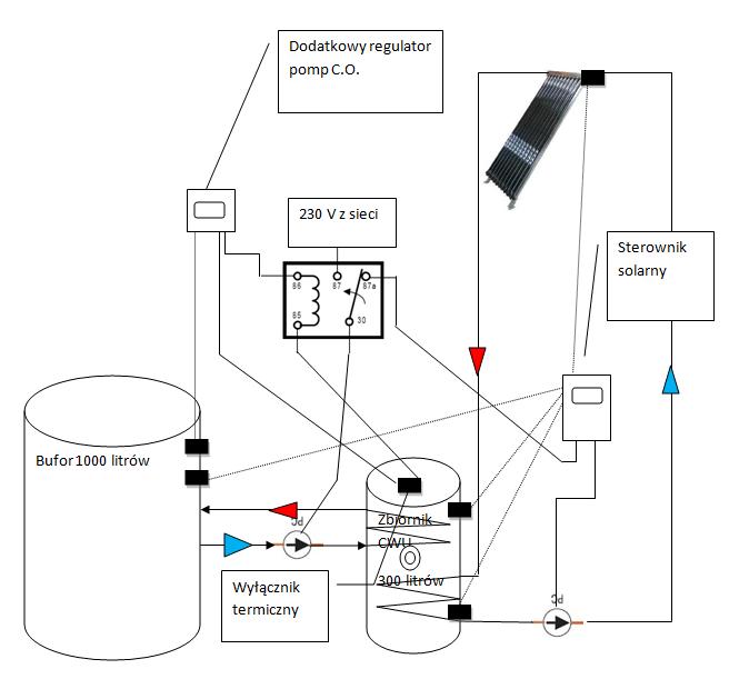 schemat zmodyfikowanej instalacji solarnej