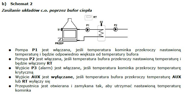 schemat-oryginalny instalacji, którą steruje sterownik kominkowy