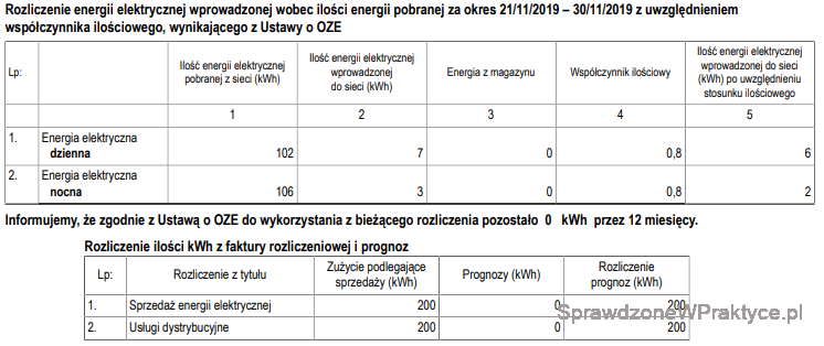Faktura energia elektryczna listopad 2019