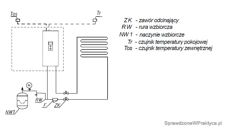 obecny schemat instalacji CO z piecem elektrycznym