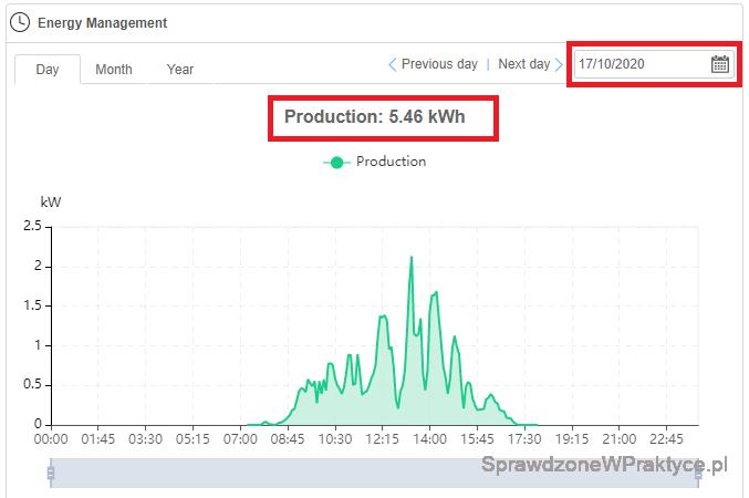 Produkcja energii elektrycznej 17.10.2020