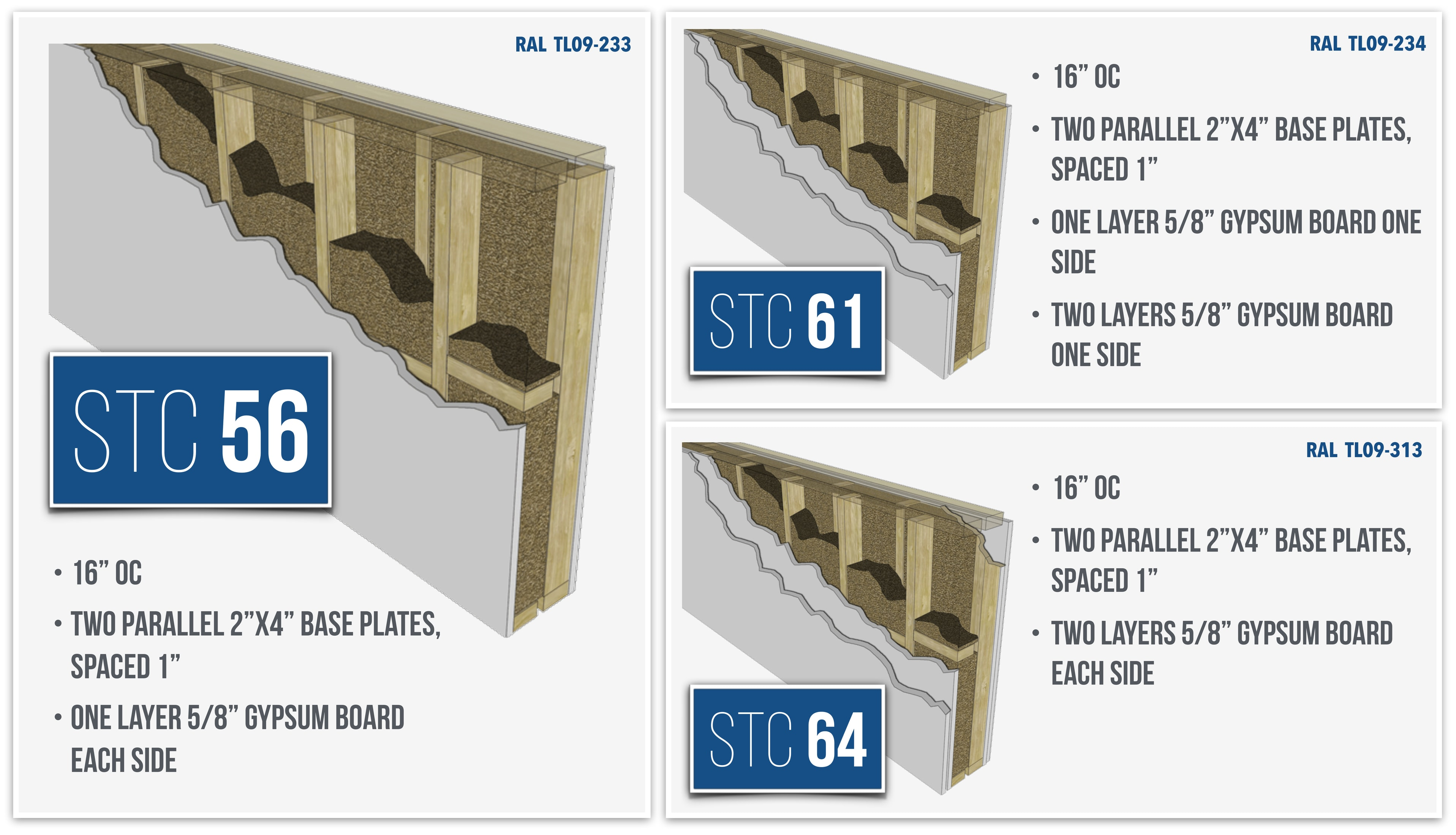 Wall Cavity Insulation - Attic Blown Insulation  International